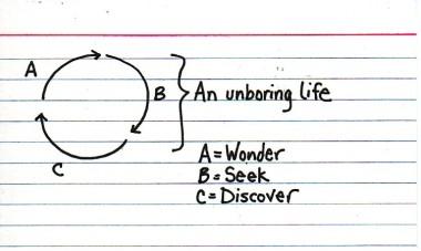 Anunboringlife