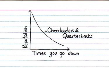 Cheerleadersandquarterbacks