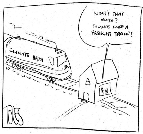 Climatedata