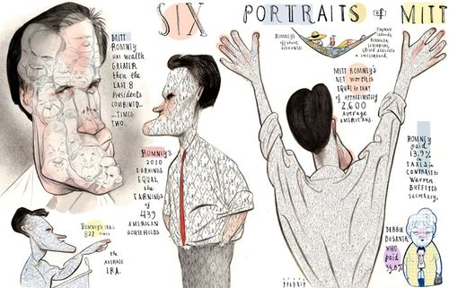 Six-Portraits-of-Mittsm