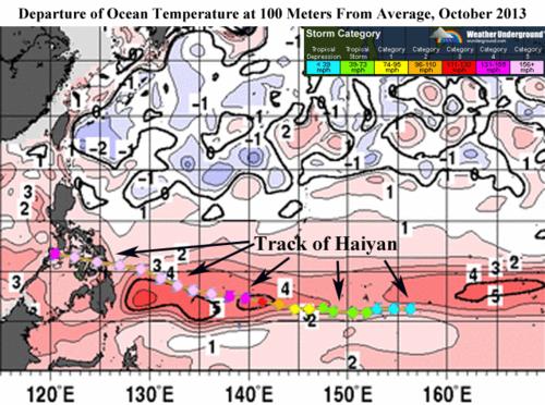Haiyan-track-100m-sst (1)
