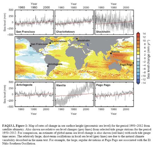 IPCCsealevel